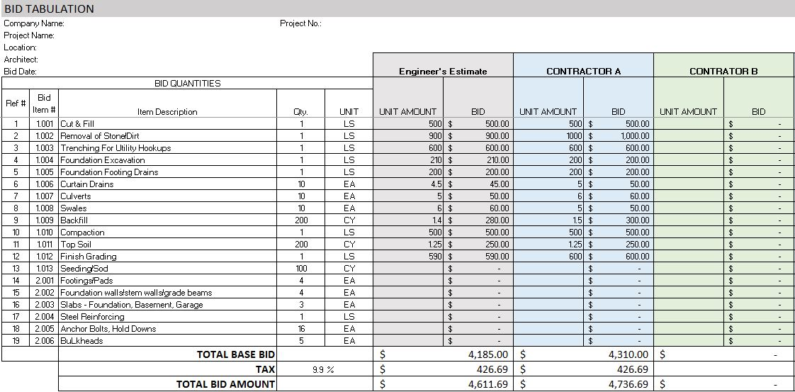 bid_tabulation_budgeted amount to each bidders proposal